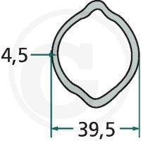 Profilová trubka ke kardanu G5 3 m