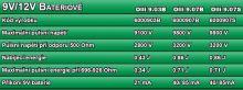 OLLI 9.07 S solární zdroj napětí pro elektrický ohradník 9V / 12V / 230V