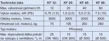 Vzduchová předčistička obilí KF-12 Kongskilde