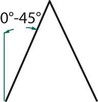 Nosný řetěz pro dvouvětvé zavěšení síla 10 mm délka 1 m