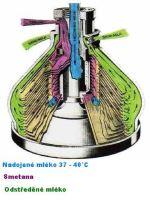 Ruční odstředivka mléka MS-80-09 kapacita 80 l za hodinu