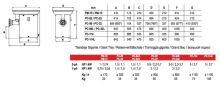 Řeznický mlýnek na maso elektrický MAINCA PC 82 třífázový motor 350 kg/hodina