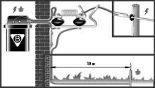 Blesková pojistka OLLI pro elektrický ohradník