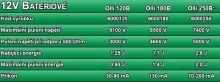 OLLI 250 B Plus bateriový zdroj napětí pro elektrický ohradník