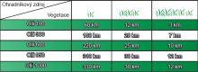 OLLI 1000 síťový zdroj napětí pro elektrický ohradník