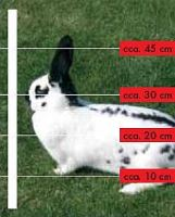 Sada na elektrický ohradník pro králíky malý obvod
